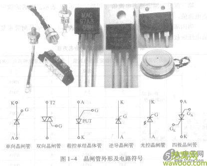 晶闸管外形及电路符号