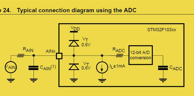 ADC钳位保护电路
