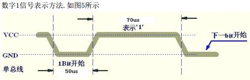 DHT11高电平